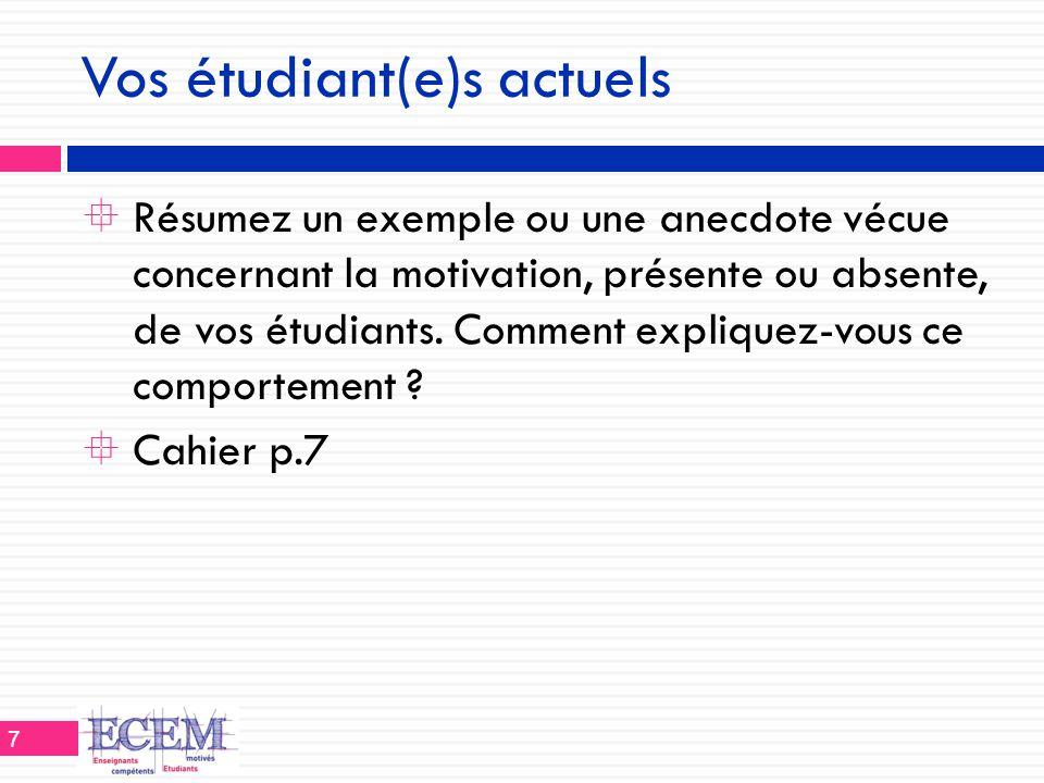 Vos étudiant(e)s actuels  Résumez un exemple ou une anecdote vécue concernant la motivation, présente ou absente, de vos étudiants. Comment expliquez
