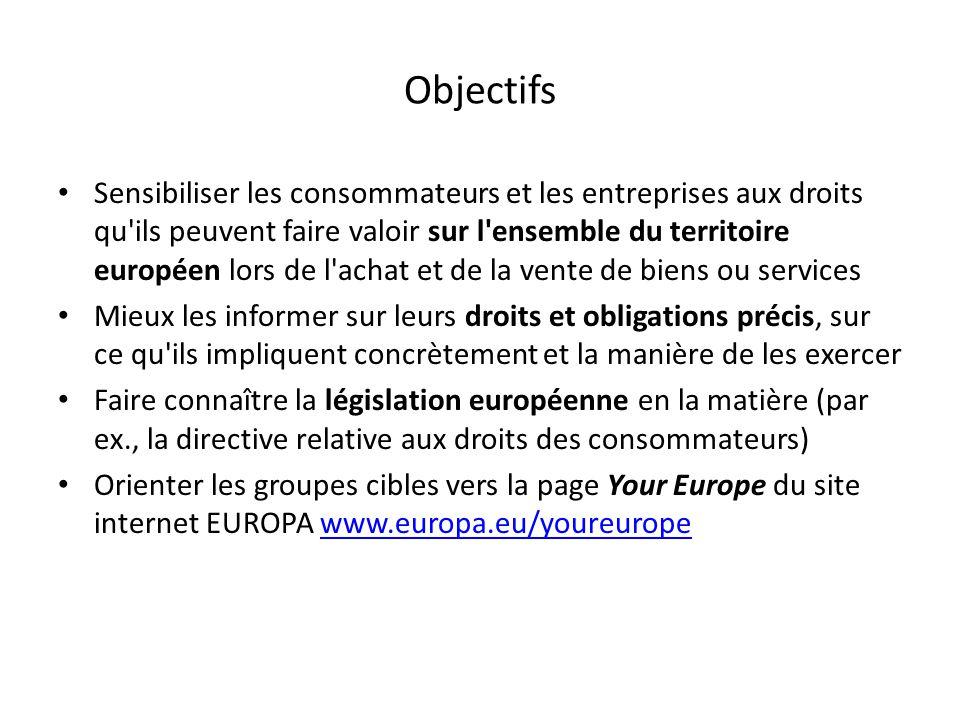 Objectifs Sensibiliser les consommateurs et les entreprises aux droits qu ils peuvent faire valoir sur l ensemble du territoire européen lors de l achat et de la vente de biens ou services Mieux les informer sur leurs droits et obligations précis, sur ce qu ils impliquent concrètement et la manière de les exercer Faire connaître la législation européenne en la matière (par ex., la directive relative aux droits des consommateurs) Orienter les groupes cibles vers la page Your Europe du site internet EUROPA www.europa.eu/youreuropewww.europa.eu/youreurope