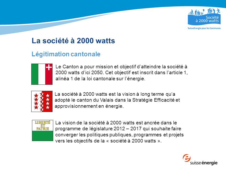 La société à 2000 watts Légitimation cantonale La vision de la société à 2000 watts est ancrée dans le programme de législature 2012 – 2017 qui souhaite faire converger les politiques publiques, programmes et projets vers les objectifs de la « société à 2000 watts ».