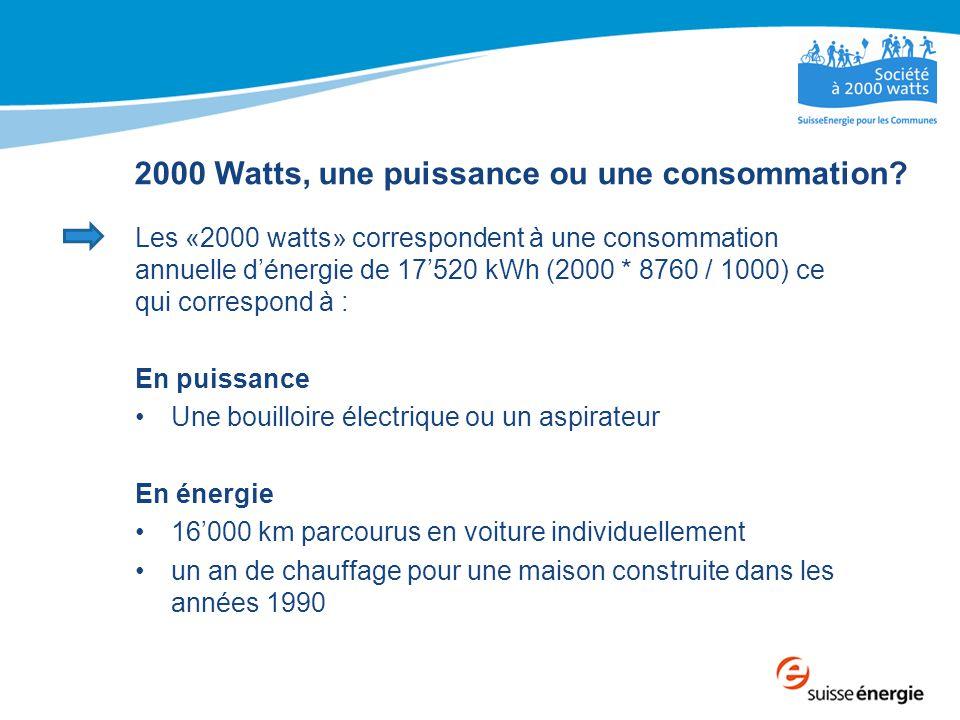 2000 Watts, une puissance ou une consommation.
