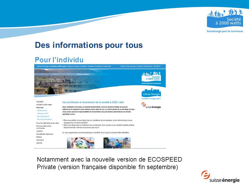 Des informations pour tous Pour l'individu Notamment avec la nouvelle version de ECOSPEED Private (version française disponible fin septembre)