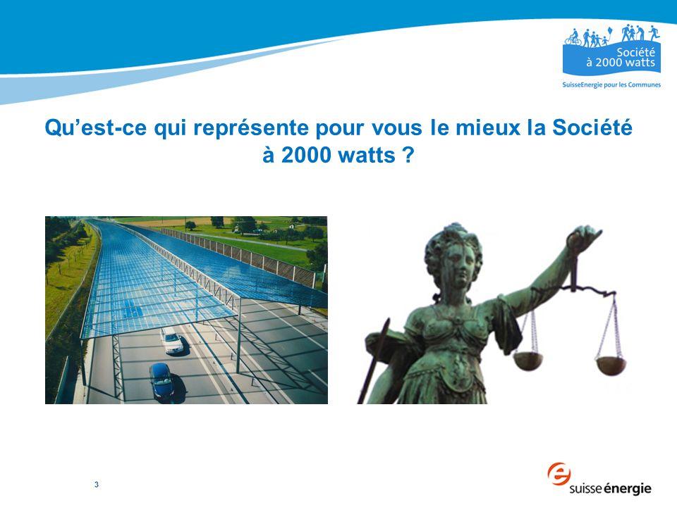 3 Qu'est-ce qui représente pour vous le mieux la Société à 2000 watts ?