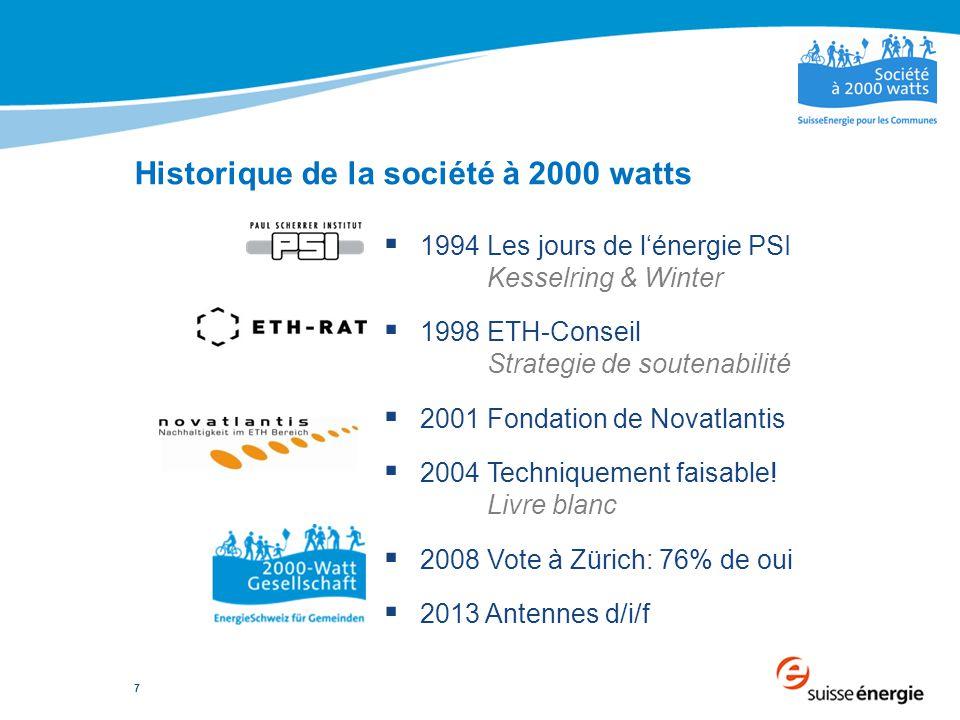 7  1994 Les jours de l'énergie PSI Kesselring & Winter  1998 ETH-Conseil Strategie de soutenabilité  2001 Fondation de Novatlantis  2004 Techniquement faisable.
