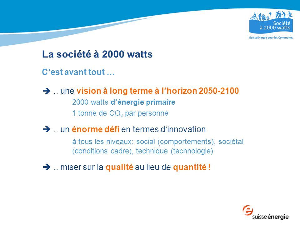 La société à 2000 watts C'est avant tout … ..