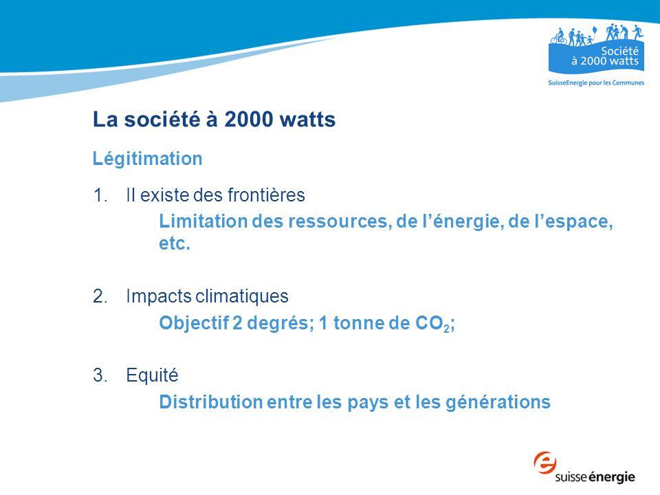 La société à 2000 watts Légitimation 1.Il existe des frontières Limitation des ressources, de l'énergie, de l'espace, etc.