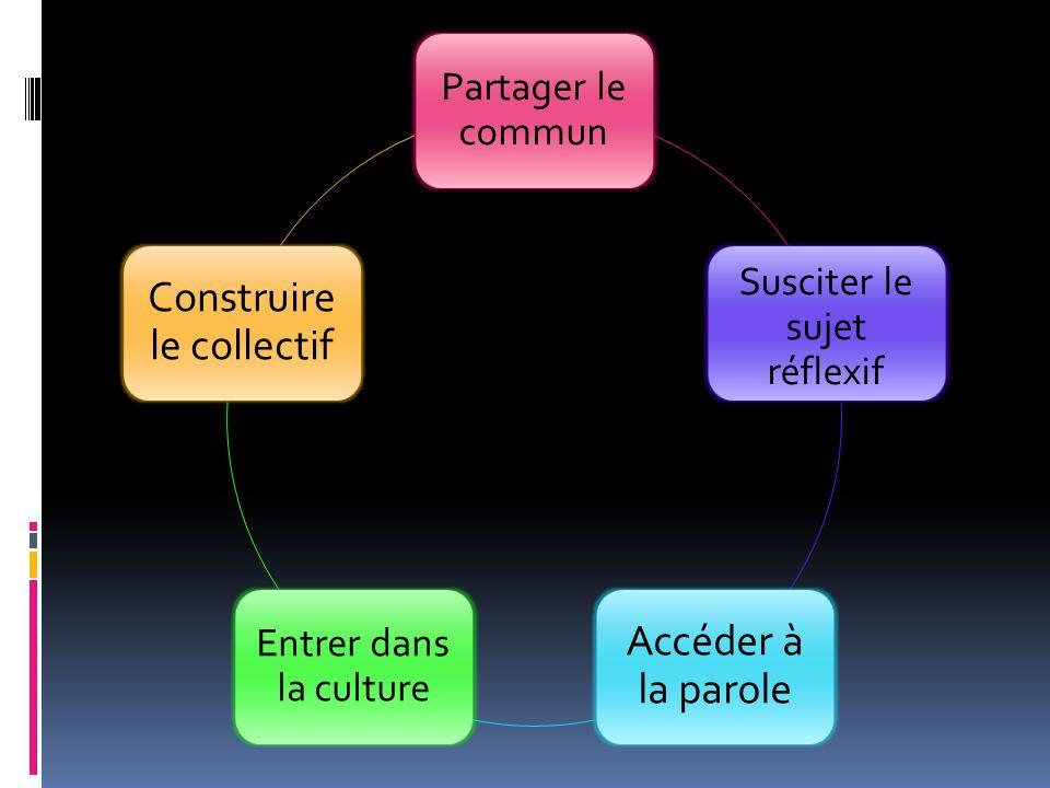 Partager le commun Susciter le sujet réflexif Accéder à la parole Entrer dans la culture Construire le collectif