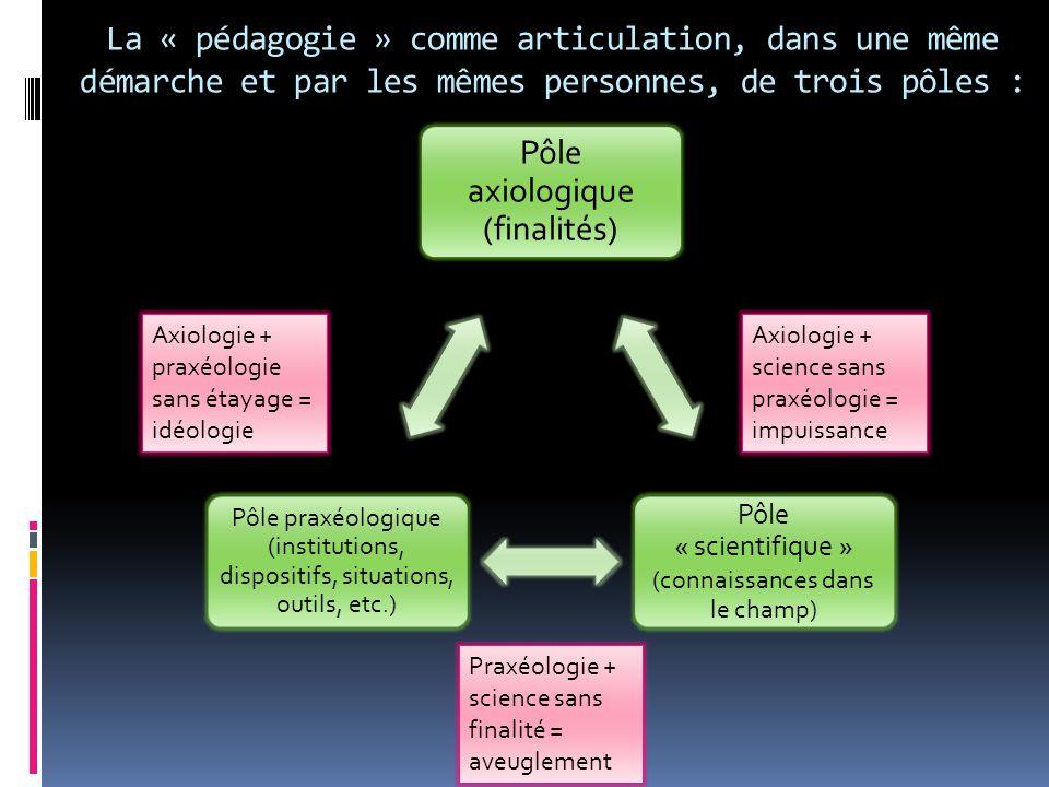 La « pédagogie » comme articulation, dans une même démarche et par les mêmes personnes, de trois pôles : Pôle axiologique (finalités) Pôle « scientifi