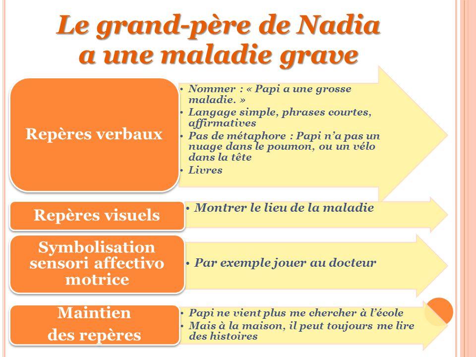 Le grand-père de Nadia a une maladie grave Nommer : « Papi a une grosse maladie.