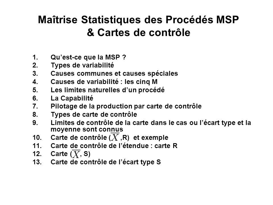 Maîtrise Statistiques des Procédés MSP & Cartes de contrôle 1. Qu'est-ce que la MSP ? 2.Types de variabilité 3.Causes communes et causes spéciales 4.C