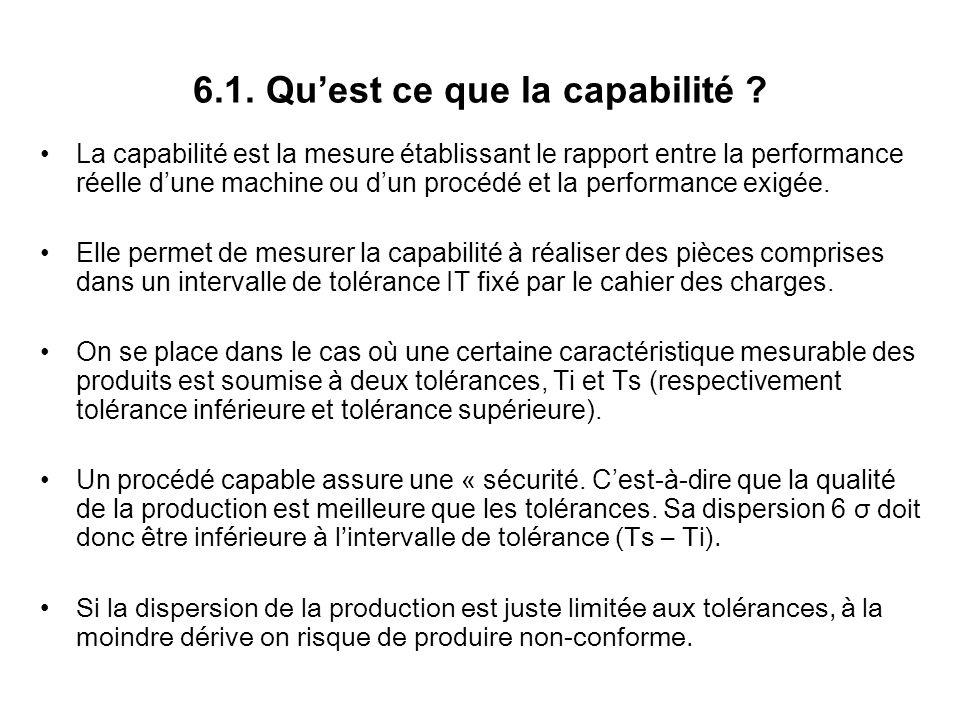 6.1. Qu'est ce que la capabilité ? La capabilité est la mesure établissant le rapport entre la performance réelle d'une machine ou d'un procédé et la