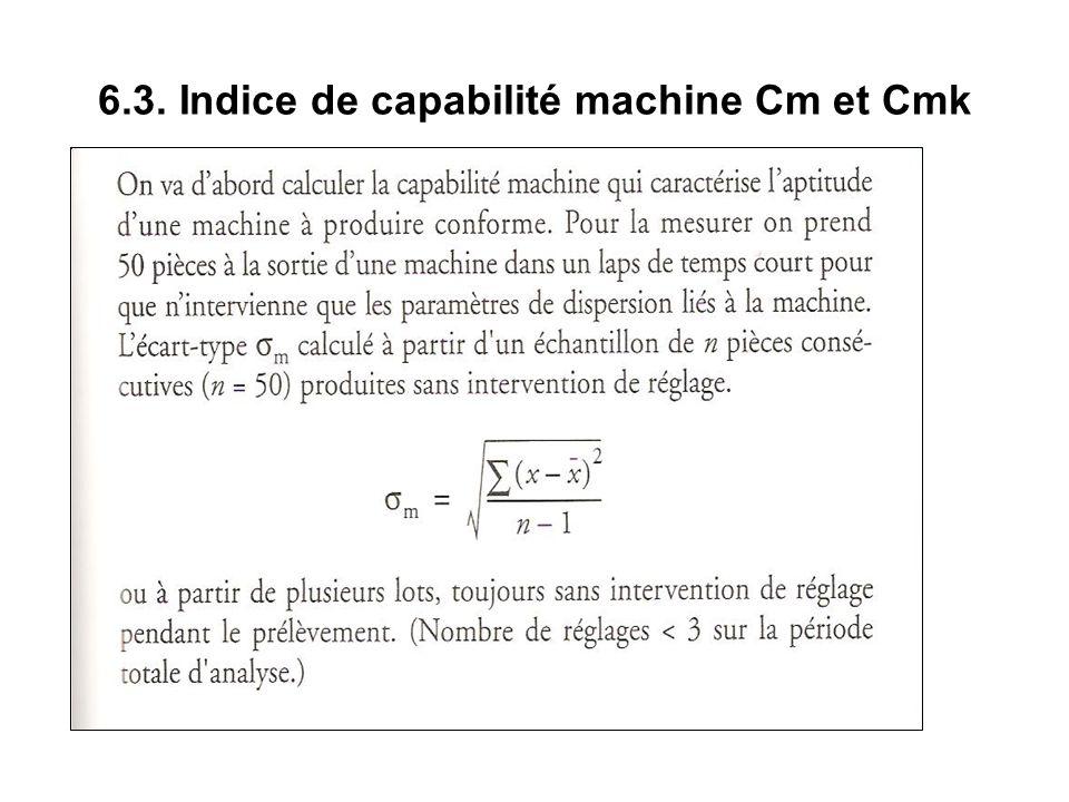 6.3. Indice de capabilité machine Cm et Cmk