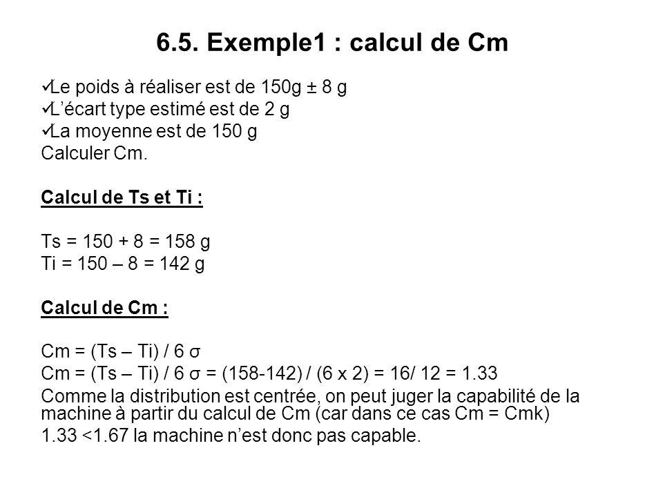 6.5. Exemple1 : calcul de Cm Le poids à réaliser est de 150g ± 8 g L'écart type estimé est de 2 g La moyenne est de 150 g Calculer Cm. Calcul de Ts et