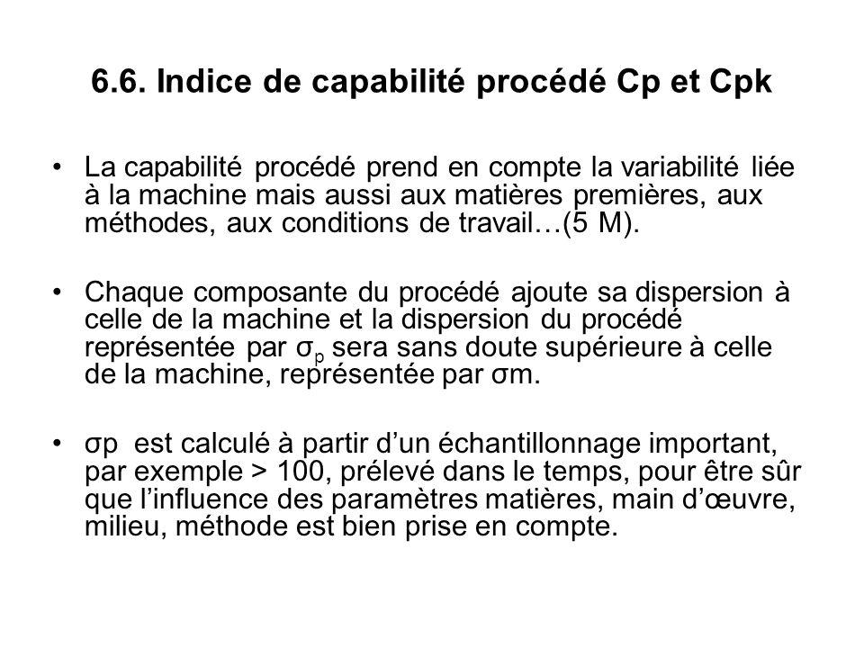 6.6. Indice de capabilité procédé Cp et Cpk La capabilité procédé prend en compte la variabilité liée à la machine mais aussi aux matières premières,