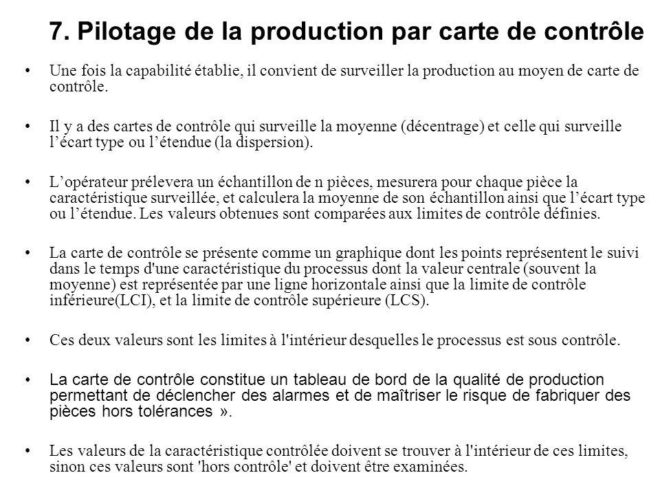 7. Pilotage de la production par carte de contrôle Une fois la capabilité établie, il convient de surveiller la production au moyen de carte de contrô
