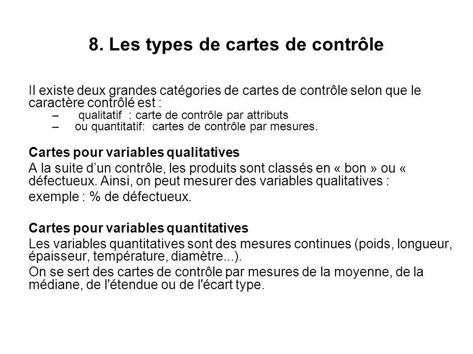 8. Les types de cartes de contrôle Il existe deux grandes catégories de cartes de contrôle selon que le caractère contrôlé est : – qualitatif : carte