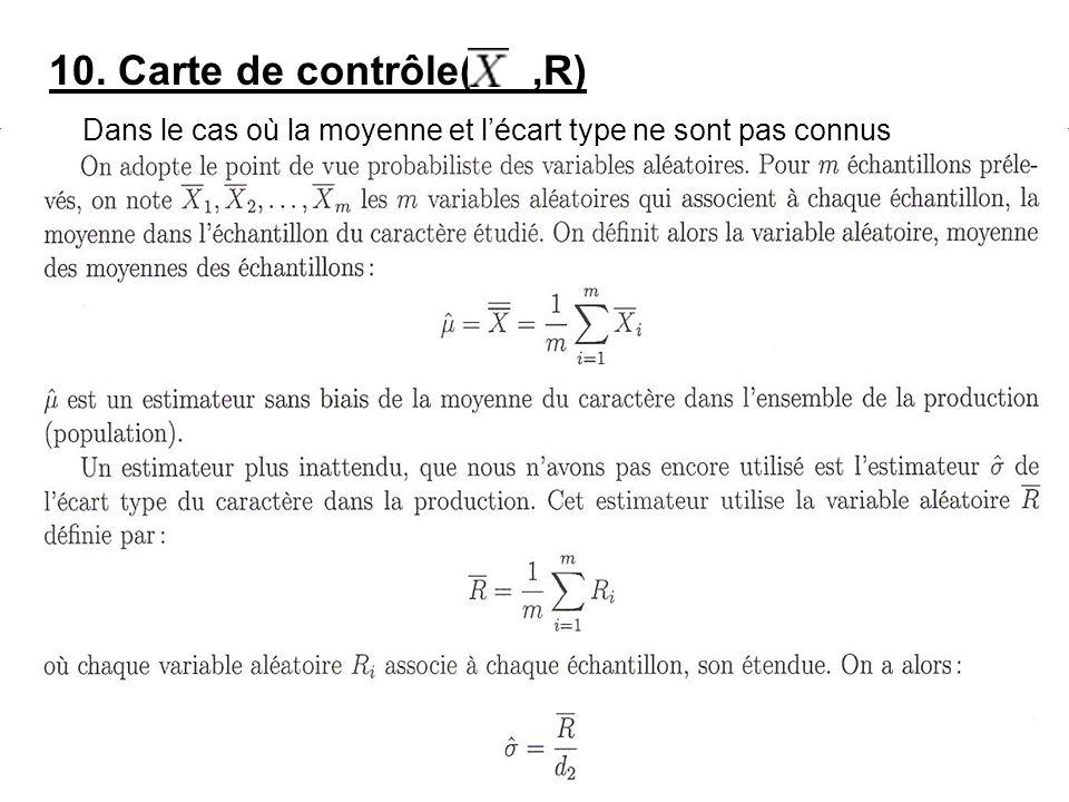 10. Carte de contrôle(,R) Dans le cas où la moyenne et l'écart type ne sont pas connus