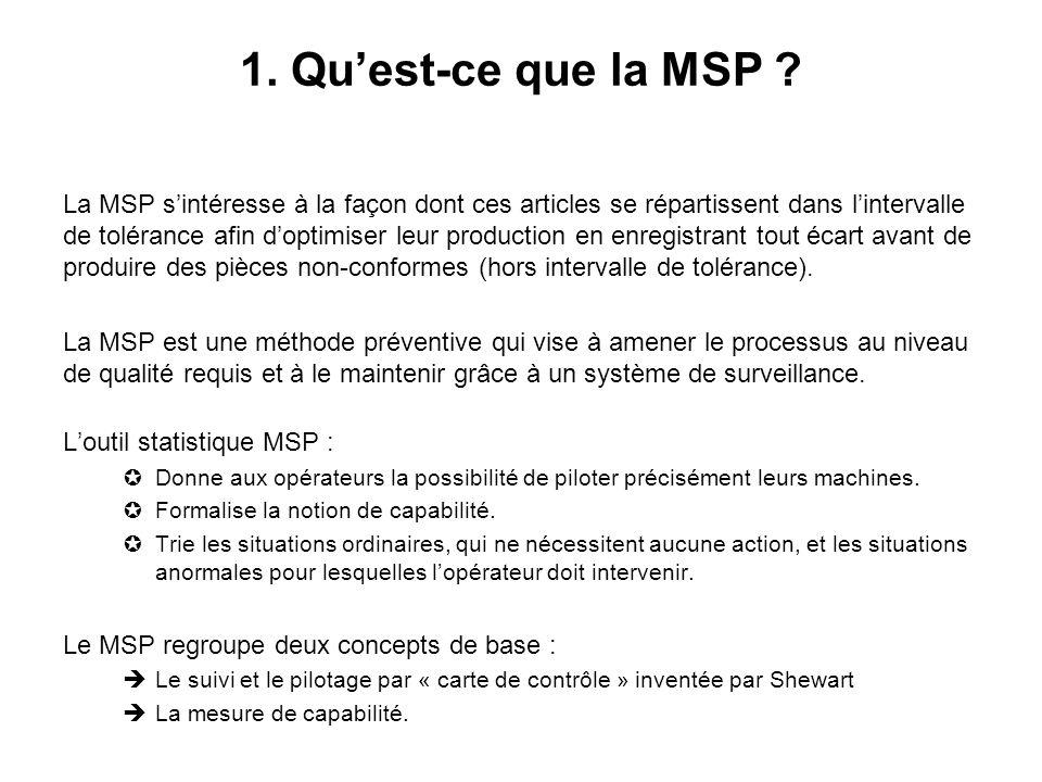 1. Qu'est-ce que la MSP ? La MSP s'intéresse à la façon dont ces articles se répartissent dans l'intervalle de tolérance afin d'optimiser leur product