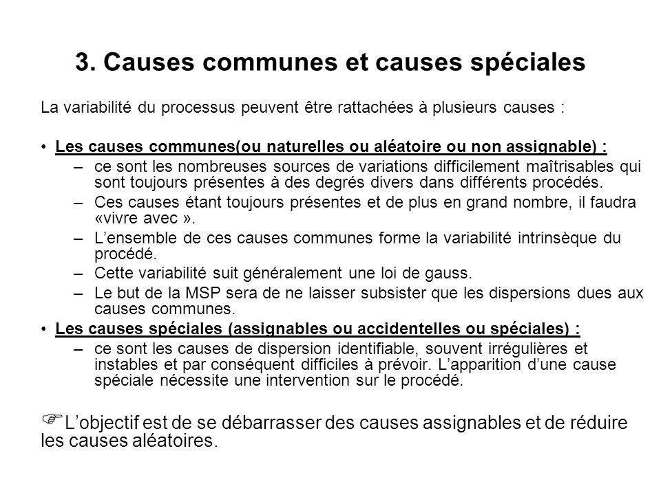 3. Causes communes et causes spéciales La variabilité du processus peuvent être rattachées à plusieurs causes : Les causes communes(ou naturelles ou a