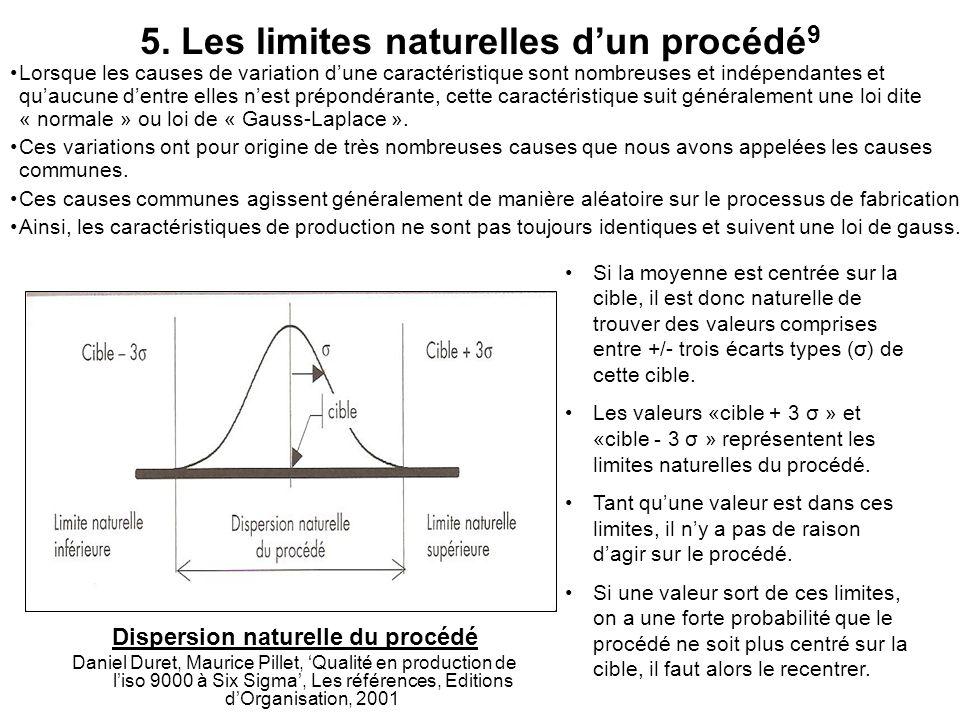 5. Les limites naturelles d'un procédé 9 Lorsque les causes de variation d'une caractéristique sont nombreuses et indépendantes et qu'aucune d'entre e