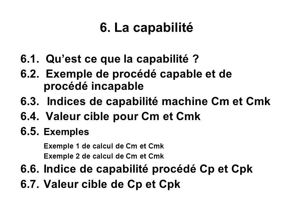 6. La capabilité 6.1. Qu'est ce que la capabilité ? 6.2. Exemple de procédé capable et de procédé incapable 6.3.Indices de capabilité machine Cm et Cm