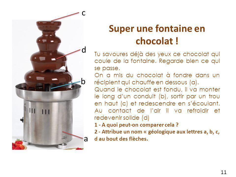 Tasse encore en mettant un petit papier sulfurisé sur le dessus pour éviter que le chocolat ne colle à tes doigts.