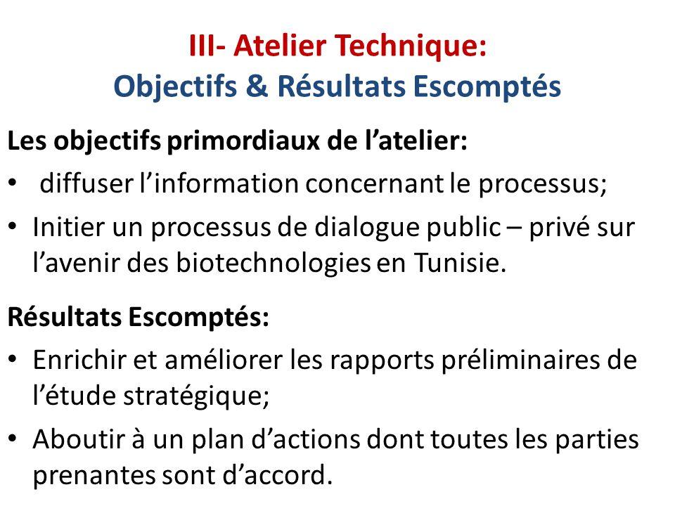 III- Atelier Technique: Objectifs & Résultats Escomptés Les objectifs primordiaux de l'atelier: diffuser l'information concernant le processus; Initie