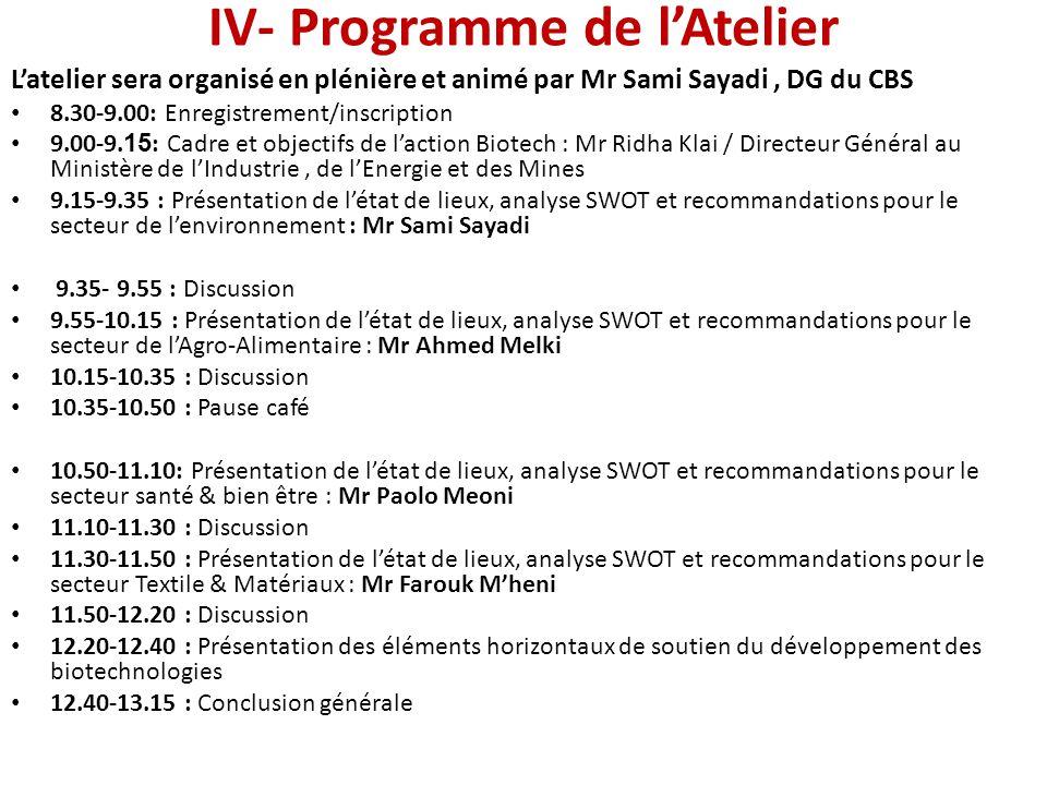 IV- Programme de l'Atelier L'atelier sera organisé en plénière et animé par Mr Sami Sayadi, DG du CBS 8.30-9.00: Enregistrement/inscription 9.00-9.15:
