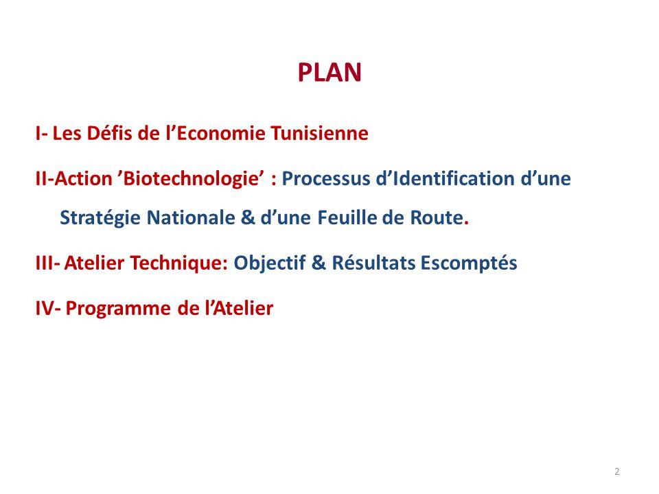 IV- Programme de l'Atelier L'atelier sera organisé en plénière et animé par Mr Sami Sayadi, DG du CBS 8.30-9.00: Enregistrement/inscription 9.00-9.15: Cadre et objectifs de l'action Biotech : Mr Ridha Klai / Directeur Général au Ministère de l'Industrie, de l'Energie et des Mines 9.15-9.35 : Présentation de l'état de lieux, analyse SWOT et recommandations pour le secteur de l'environnement : Mr Sami Sayadi 9.35- 9.55 : Discussion 9.55-10.15 : Présentation de l'état de lieux, analyse SWOT et recommandations pour le secteur de l'Agro-Alimentaire : Mr Ahmed Melki 10.15-10.35 : Discussion 10.35-10.50 : Pause café 10.50-11.10: Présentation de l'état de lieux, analyse SWOT et recommandations pour le secteur santé & bien être : Mr Paolo Meoni 11.10-11.30 : Discussion 11.30-11.50 : Présentation de l'état de lieux, analyse SWOT et recommandations pour le secteur Textile & Matériaux : Mr Farouk M'heni 11.50-12.20 : Discussion 12.20-12.40 : Présentation des éléments horizontaux de soutien du développement des biotechnologies 12.40-13.15 : Conclusion générale