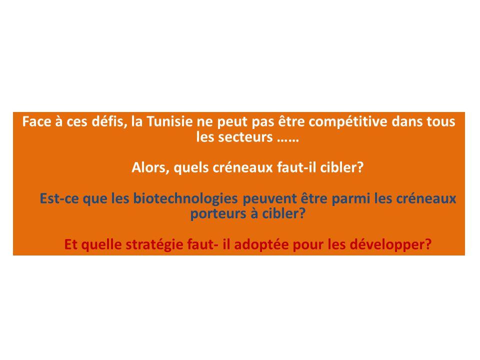 Face à ces défis, la Tunisie ne peut pas être compétitive dans tous les secteurs …… Alors, quels créneaux faut-il cibler? Est-ce que les biotechnologi