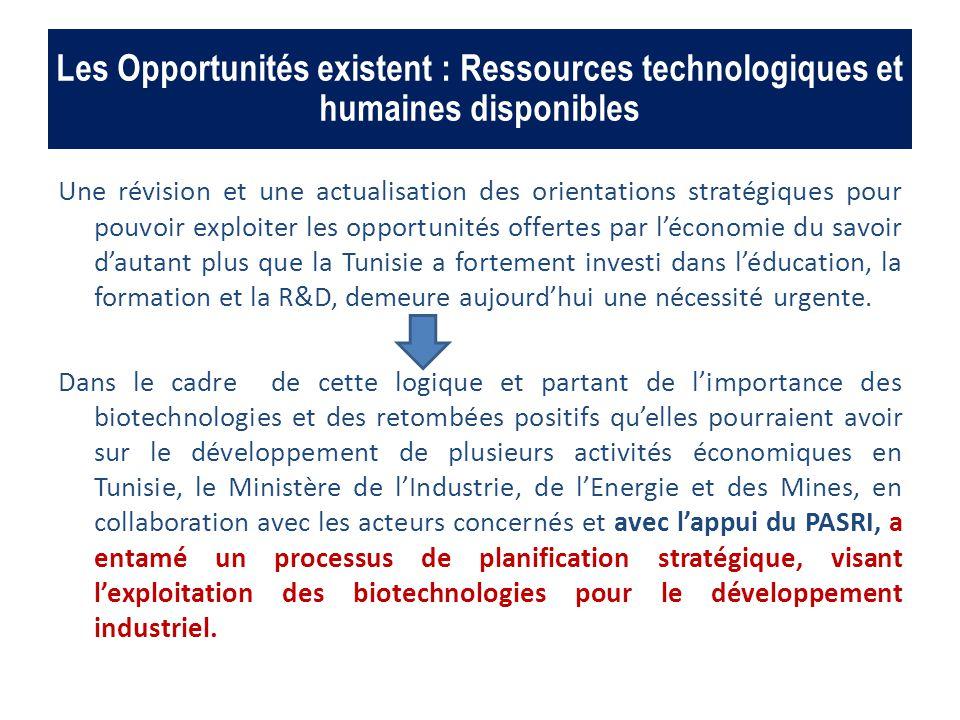 Un processus qui sera implémenté en plusieurs phases, à savoir : Elaboration d'une étude stratégique sur les biotechnologies en Tunisie : (1) analyse de la situation & état des lieux (2) feuille de route & plan d'actions stratégique ; Tenue de deux ateliers techniques, afin d'impliquer un nombre important des acteurs publics et privés, concernés par les biotechnologies, dans ce processus : un atelier au mois de Juin et un deuxième au mois de Septembre 2014.