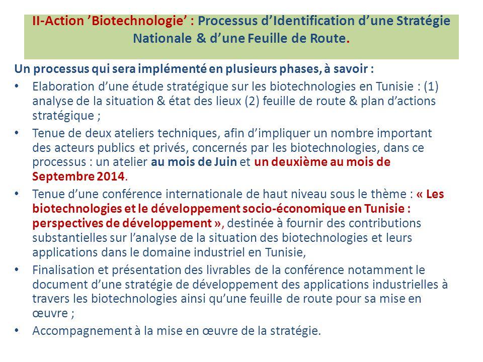 Un processus qui sera implémenté en plusieurs phases, à savoir : Elaboration d'une étude stratégique sur les biotechnologies en Tunisie : (1) analyse