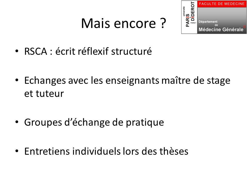 Mais encore ? RSCA : écrit réflexif structuré Echanges avec les enseignants maître de stage et tuteur Groupes d'échange de pratique Entretiens individ