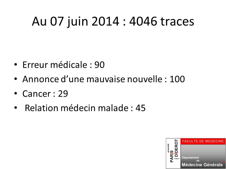 Au 07 juin 2014 : 4046 traces Erreur médicale : 90 Annonce d'une mauvaise nouvelle : 100 Cancer : 29 Relation médecin malade : 45