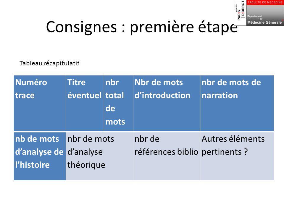 Consignes : première étape Tableau récapitulatif Numéro trace Titre éventuel nbr total de mots Nbr de mots d'introduction nbr de mots de narration nb