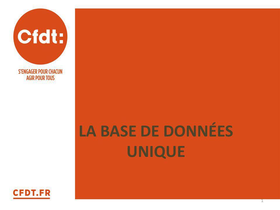 La BDU dans le dialogue social  Enjeux de modernisation du dialogue social La BDU : un nouvel outil dans le dialogue social d'entreprise… … une partie de l'ensemble « dialogue social modernisé » vu par la CFDT… …où les représentants syndiqués des salariés jouent un rôle de plus en plus utile et reconnu.