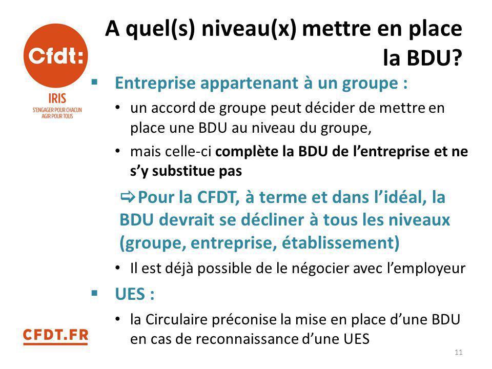 A quel(s) niveau(x) mettre en place la BDU?  Entreprise appartenant à un groupe : un accord de groupe peut décider de mettre en place une BDU au nive