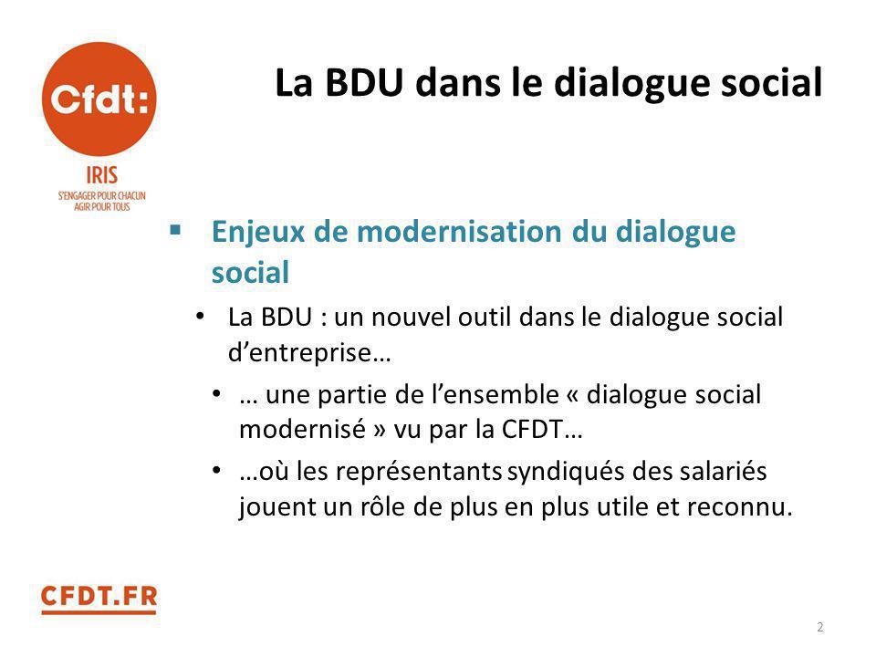 La BDU dans le dialogue social  Enjeux de modernisation du dialogue social La BDU : un nouvel outil dans le dialogue social d'entreprise… … une parti