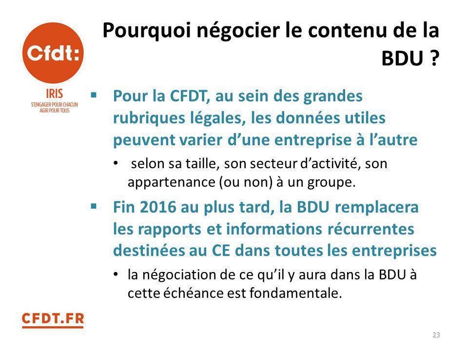 Pourquoi négocier le contenu de la BDU ?  Pour la CFDT, au sein des grandes rubriques légales, les données utiles peuvent varier d'une entreprise à l