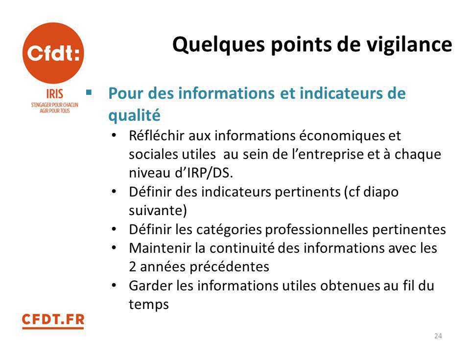 Quelques points de vigilance  Pour des informations et indicateurs de qualité Réfléchir aux informations économiques et sociales utiles au sein de l'