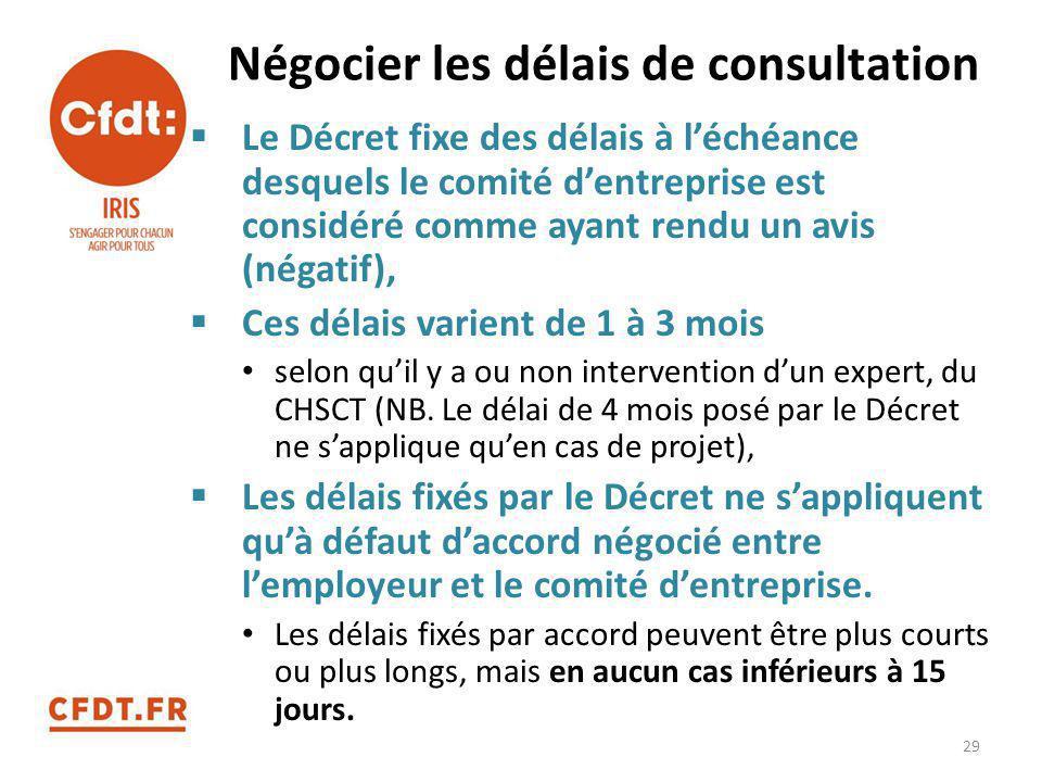 Négocier les délais de consultation  Le Décret fixe des délais à l'échéance desquels le comité d'entreprise est considéré comme ayant rendu un avis (