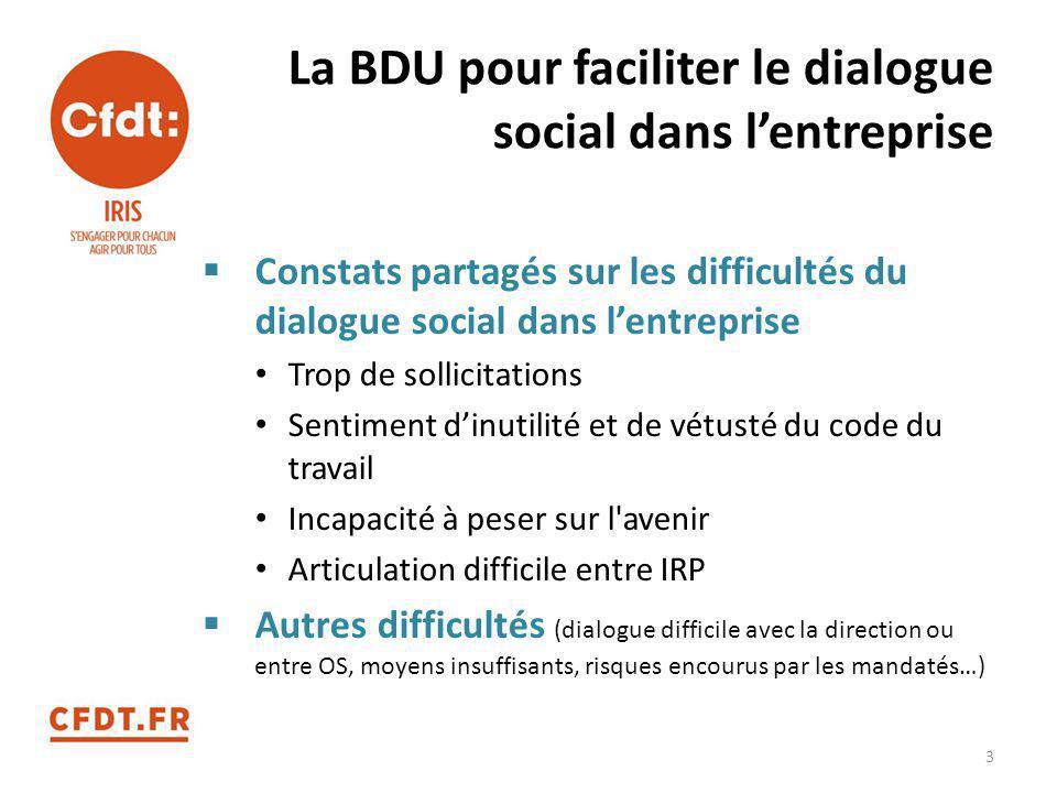 La BDU pour faciliter le dialogue social dans l'entreprise  Constats partagés sur les difficultés du dialogue social dans l'entreprise Trop de sollic