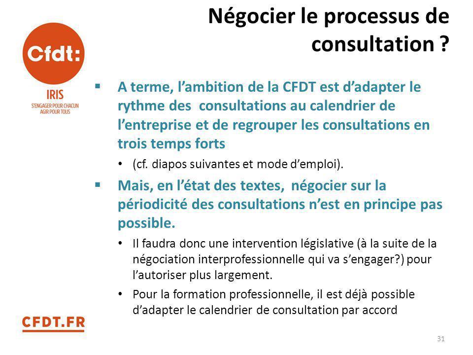 Négocier le processus de consultation ?  A terme, l'ambition de la CFDT est d'adapter le rythme des consultations au calendrier de l'entreprise et de