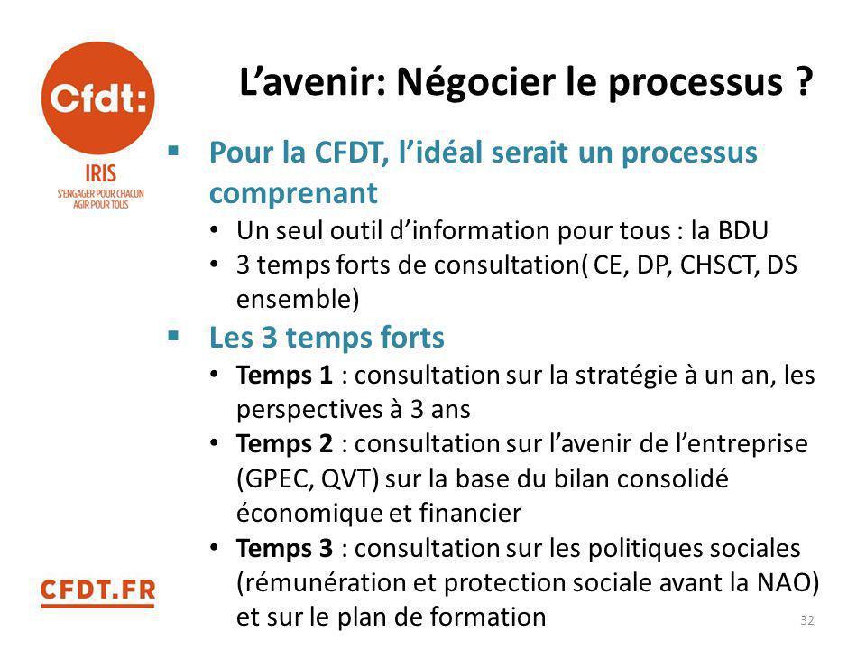 L'avenir: Négocier le processus ?  Pour la CFDT, l'idéal serait un processus comprenant Un seul outil d'information pour tous : la BDU 3 temps forts