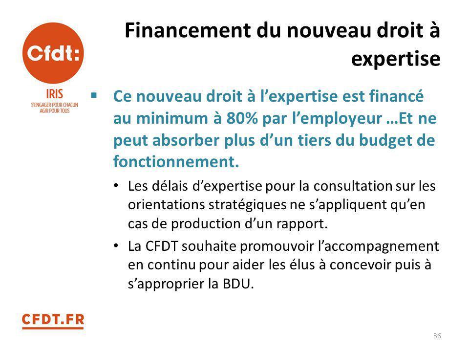 Financement du nouveau droit à expertise  Ce nouveau droit à l'expertise est financé au minimum à 80% par l'employeur …Et ne peut absorber plus d'un