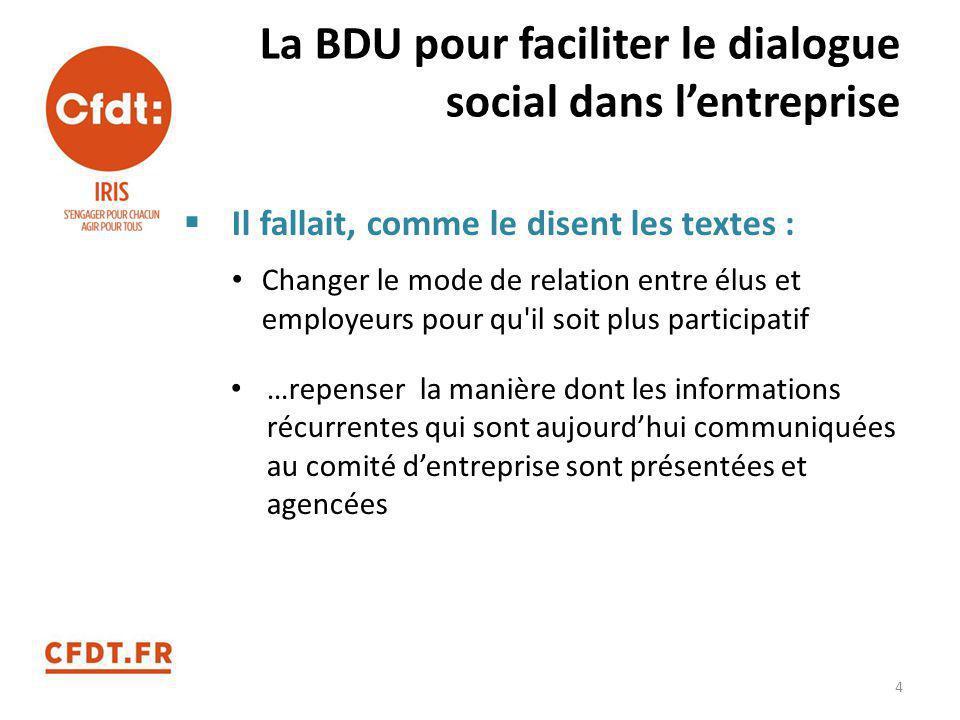 La BDU pour faciliter le dialogue social dans l'entreprise  Il fallait, comme le disent les textes : Changer le mode de relation entre élus et employ