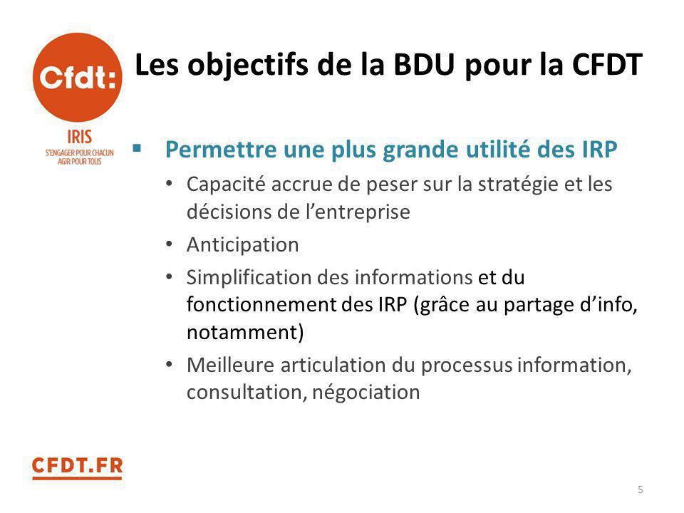 Les objectifs de la BDU pour la CFDT  Permettre une plus grande utilité des IRP Capacité accrue de peser sur la stratégie et les décisions de l'entre