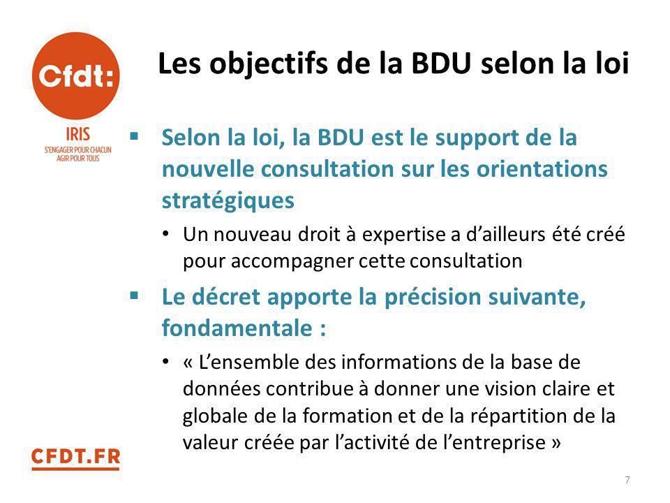 Les objectifs de la BDU selon la loi  Selon la loi, la BDU est le support de la nouvelle consultation sur les orientations stratégiques Un nouveau dr