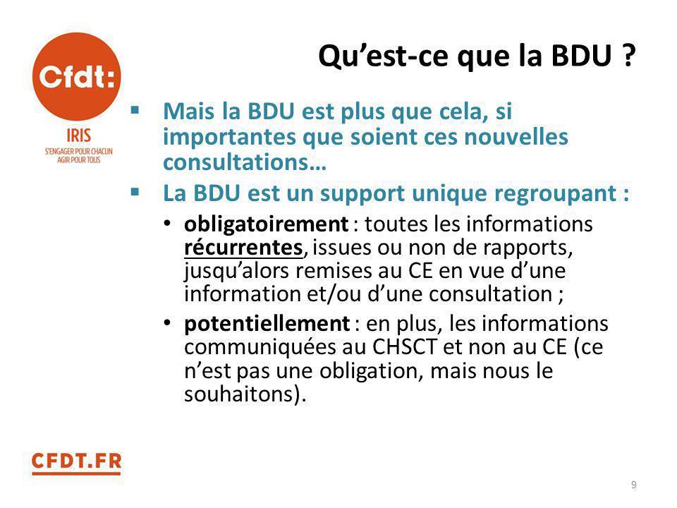 Qu'est-ce que la BDU ?  Mais la BDU est plus que cela, si importantes que soient ces nouvelles consultations…  La BDU est un support unique regroupa