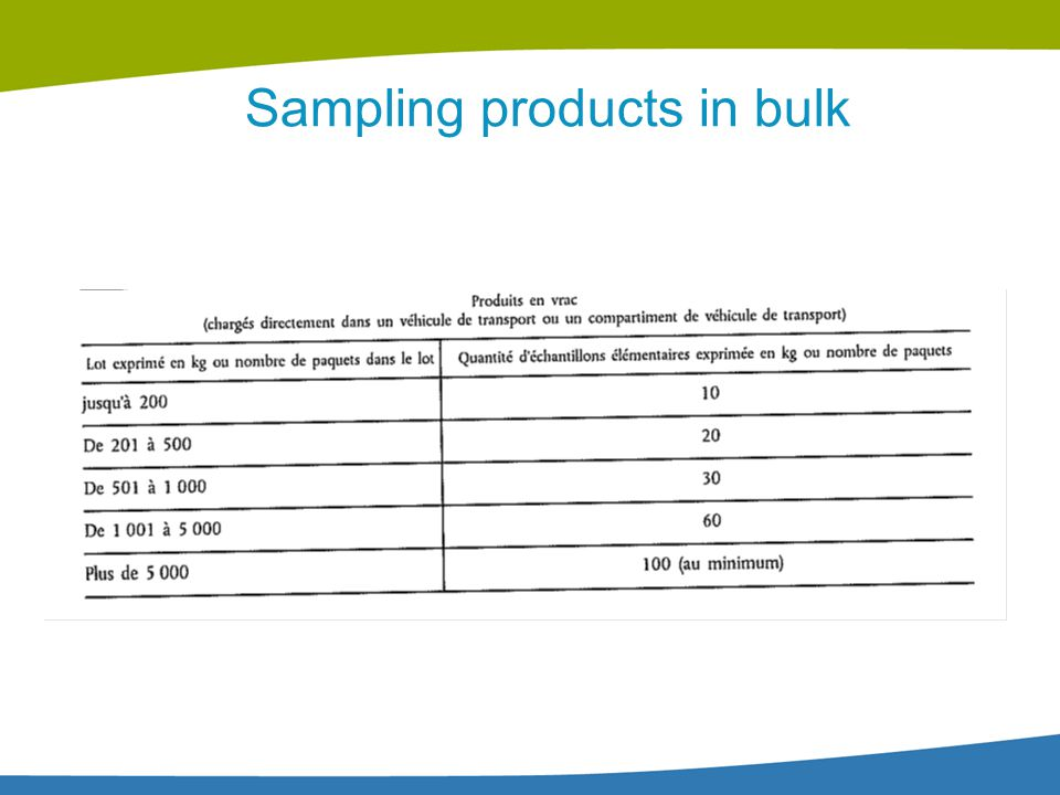 Sampling products in bulk