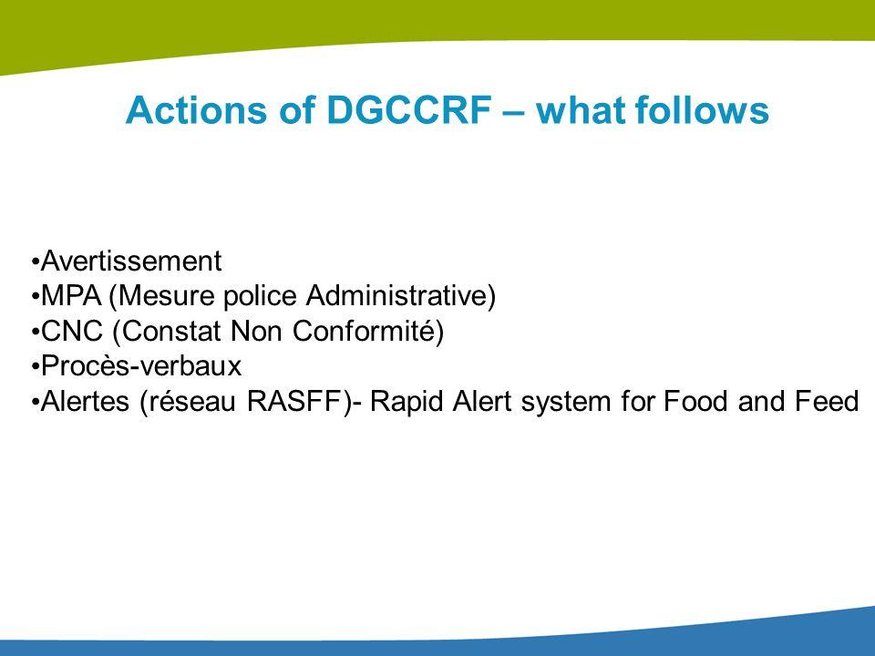 Actions of DGCCRF – what follows Avertissement MPA (Mesure police Administrative) CNC (Constat Non Conformité) Procès-verbaux Alertes (réseau RASFF)-